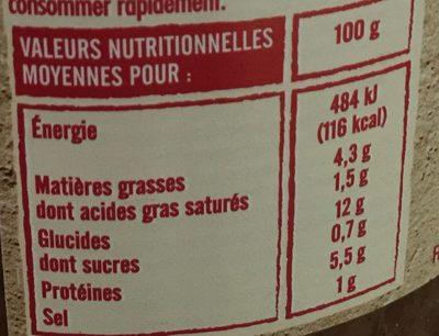 Lentilles vertes du Berry cuisinées à la graisse d'oie - Nutrition facts - fr