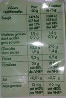 Lentilles corail - Nutrition facts