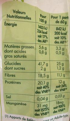Albert Einstein sur calorie pomme de terre crue