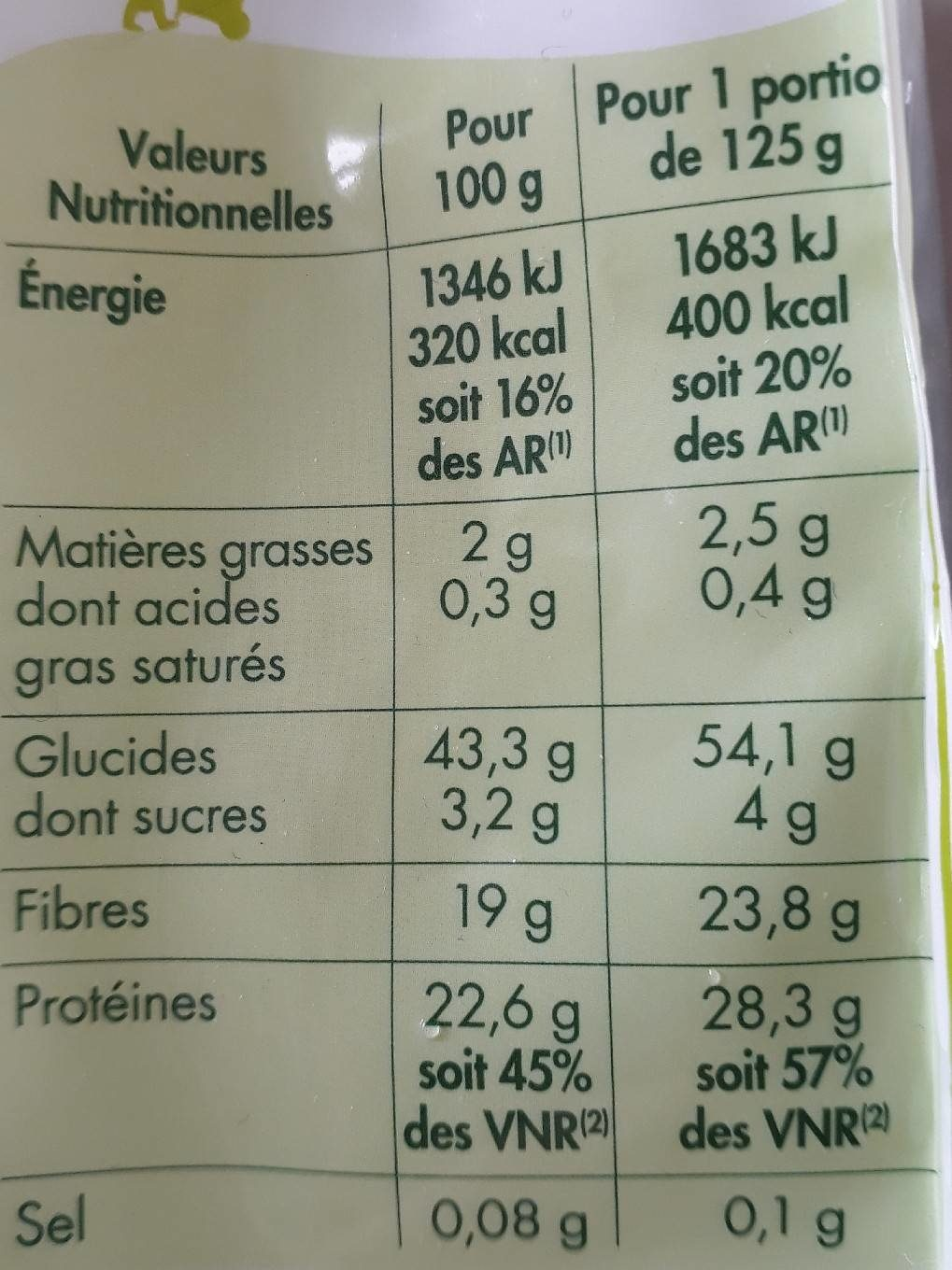 Fèves - Nutrition facts - fr