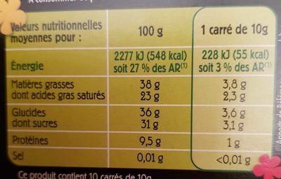 Ivoria Chocolat noir éclats de fèves de cacao BIO 100 g net - Voedigswaarden