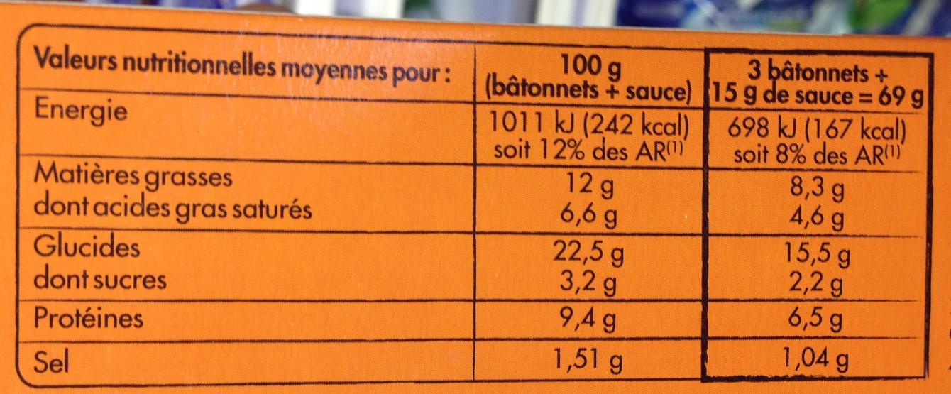 Salade & Apéro Cheese' Sticks - Informations nutritionnelles - fr