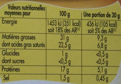 Brique affinée - Nutrition facts - fr