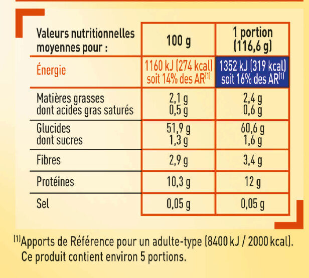 Tagliatelles fraîches - Nutrition facts