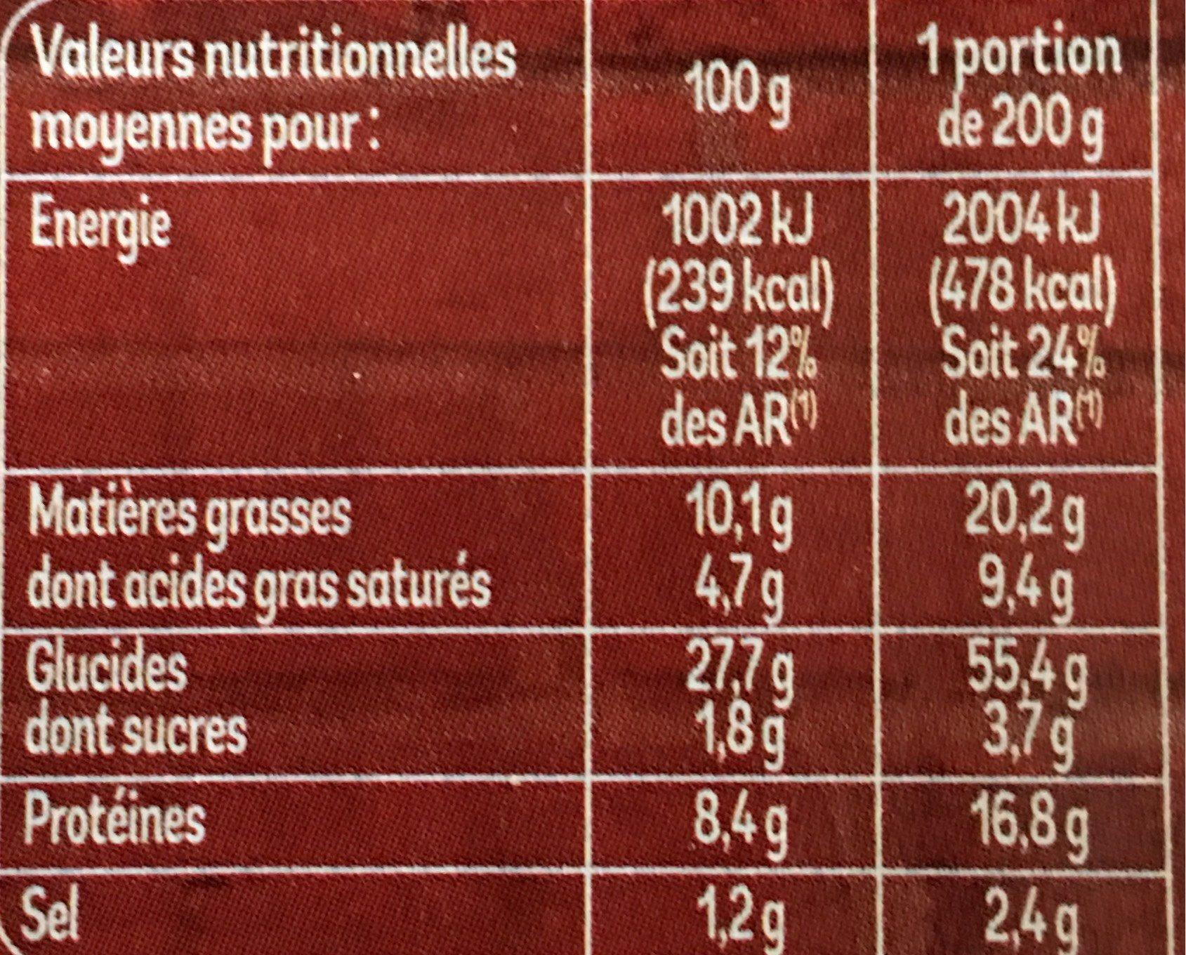Fiorini chorizo 200g - Informations nutritionnelles - fr