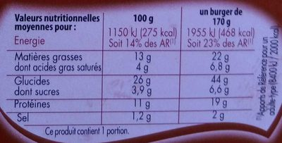 Chicken Burger Mon Snack - Informations nutritionnelles