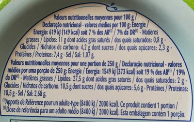 Odyssée Salade au thon parisienne 250 g - Informations nutritionnelles - fr