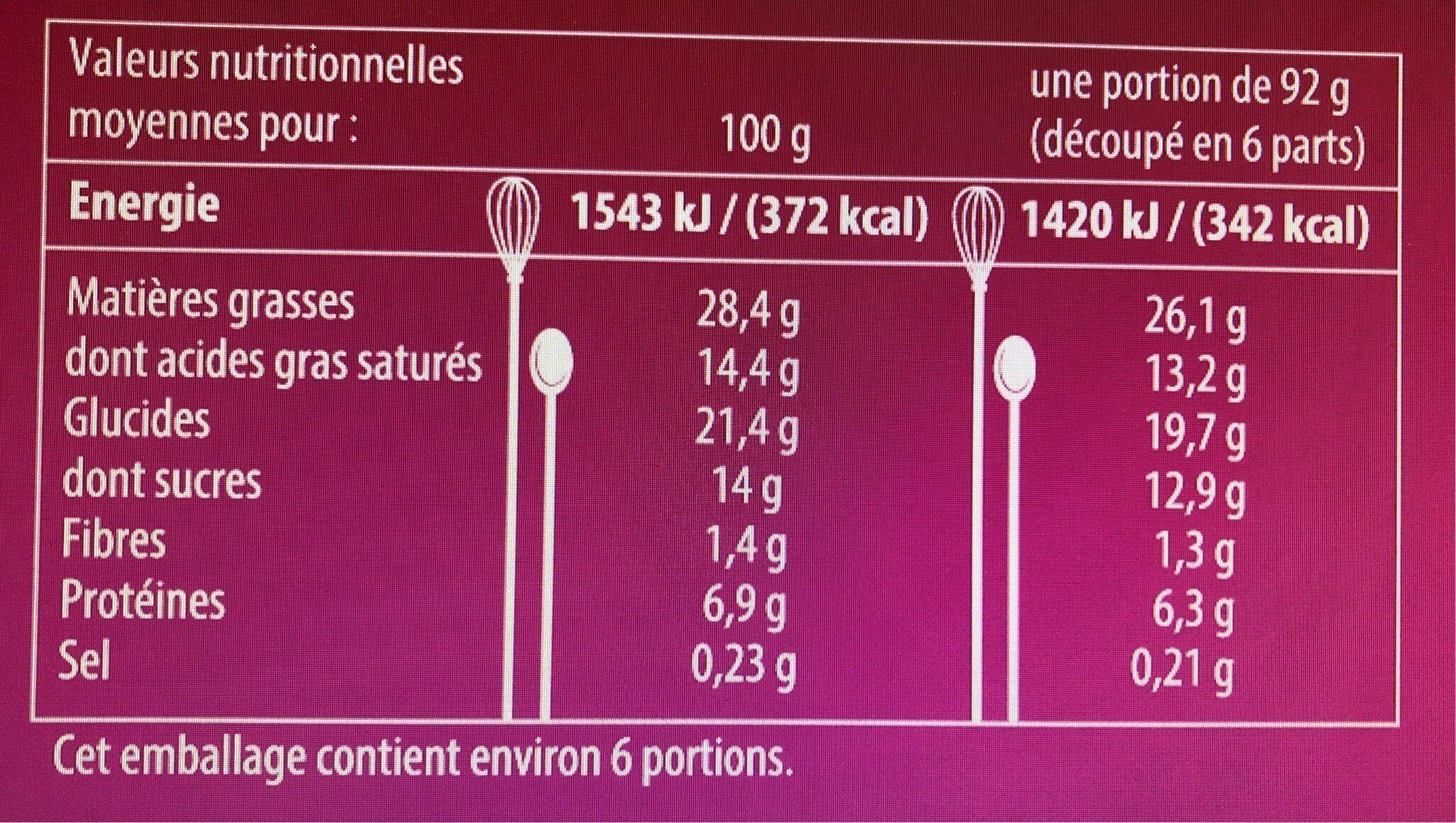 Paris Brest au pralin - Nutrition facts