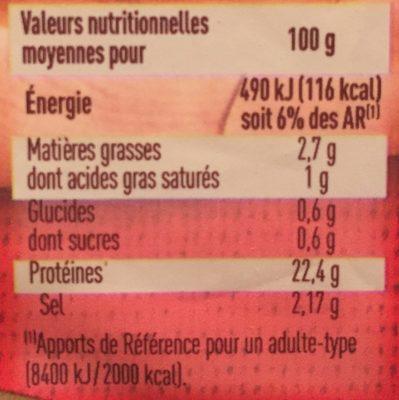 Rôti de porc Label Rouge la barquette de 4 tranches 160 g - Nutrition facts - fr