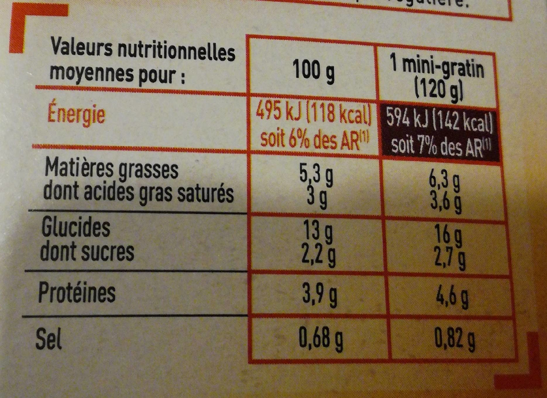 4 mini gratins de pomme de terre - Informations nutritionnelles