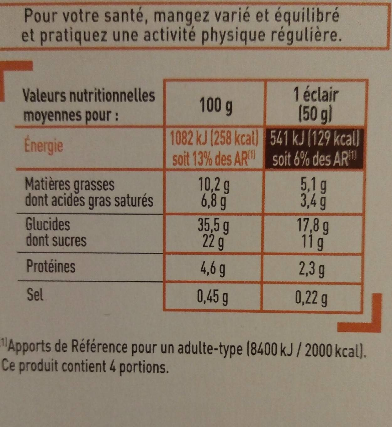 Éclairs au chocolat - Nutrition facts - fr