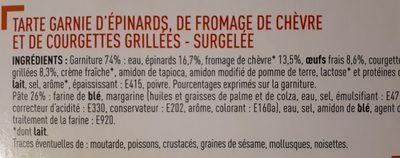 Tarte Chèvre Épinards - Ingrédients