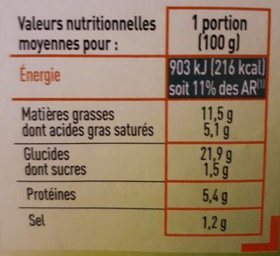 Tarte Chèvre Épinards - Informations nutritionnelles