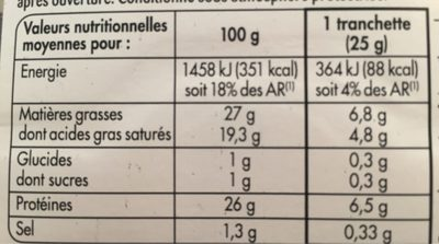 Massdam tranchette - Nutrition facts - fr