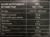 Steaks de soja fines herbes - Informations nutritionnelles - fr