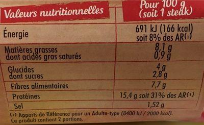 Steaks de Soja Tomate et Basilic - Informations nutritionnelles