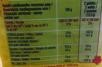 Galettes de maïs - Nutrition facts