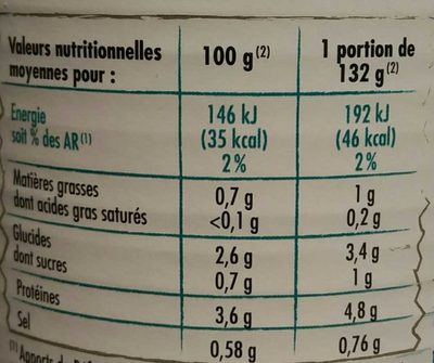 Épinards en Branches - Informations nutritionnelles