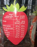 Luchon Boisson O'Jus fraise la bouteille de 1,5 l - Voedingswaarden