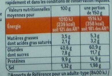 Ravioli 4 Fromages (+25 % gratuit) - Informations nutritionnelles