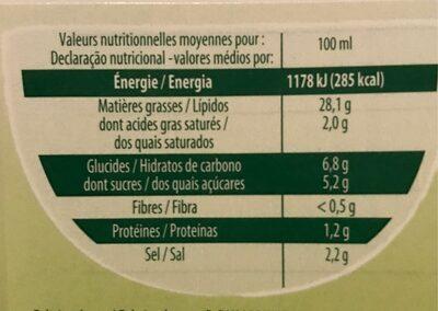 Sauce bulgare 500ml - Informations nutritionnelles - fr