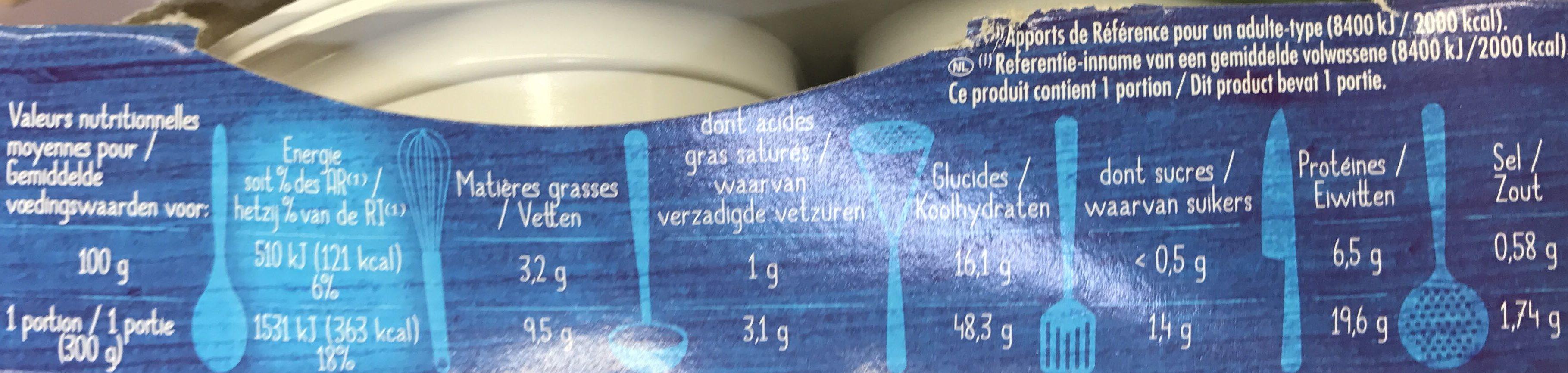 Pavé de Merlu Blanc - Nutrition facts