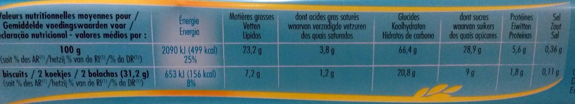 Palets Recette à la Madeleine - Voedingswaarden - fr