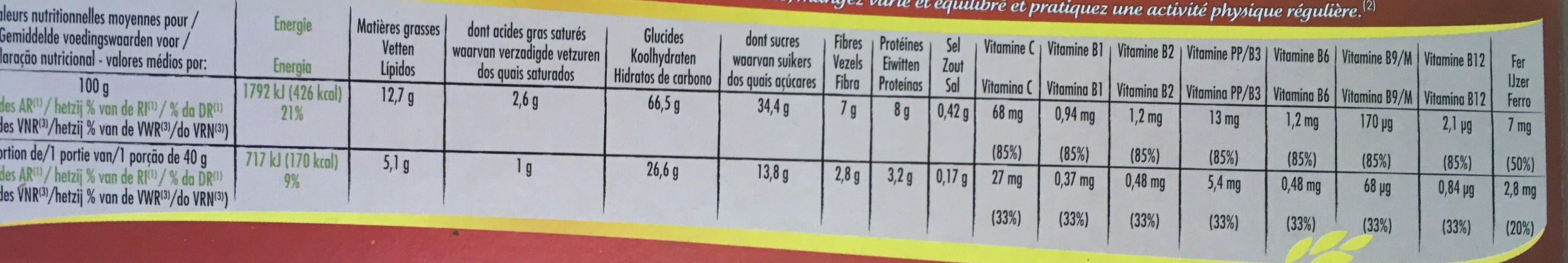 Crica Choc' - Voedingswaarden - fr