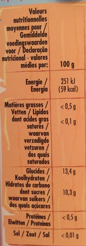 Paquito Spécialité de fruits pomme fraise sans sucres ajouté... les 4 gourdes de 90 g - Informations nutritionnelles