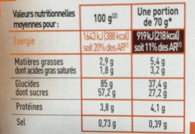 Préparation pour Moelleux au chocolat - Informations nutritionnelles - fr