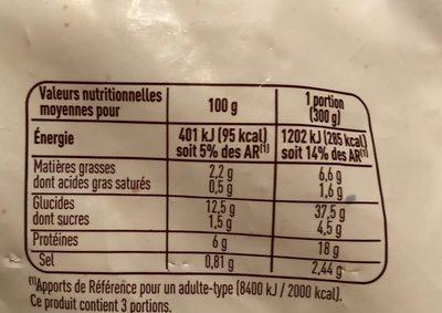 Poêlée façon poulet Basquaise - Informations nutritionnelles - fr