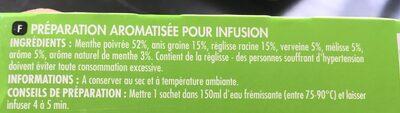 Infusion Après REPAS - Ingrédients - fr