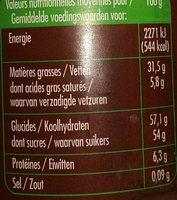 J'adore la pâte à tartiner sans huile de palme - Informations nutritionnelles