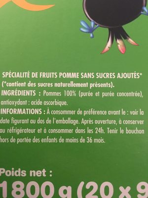 Compotes - Ingredients
