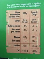 Compotes - Nutrition facts