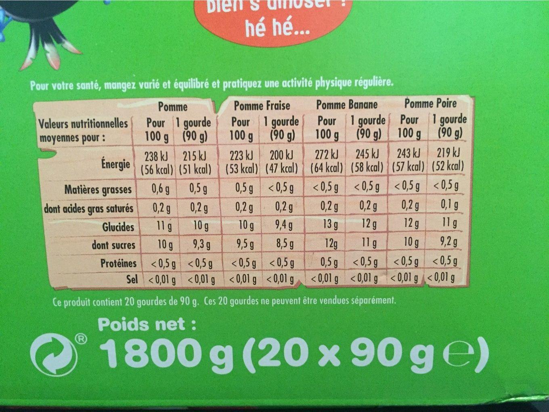 Assortiment de compotes sans sucres ajoutés - Informations nutritionnelles - fr