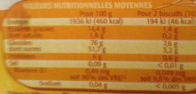 Mon premier biscuit - Nutrition facts - fr