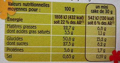 Mini cakes aux pépites de chocolat BIO le paquet de 150 g - Informations nutritionnelles - fr