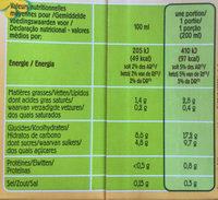 Boisson riz et amande - Nutrition facts