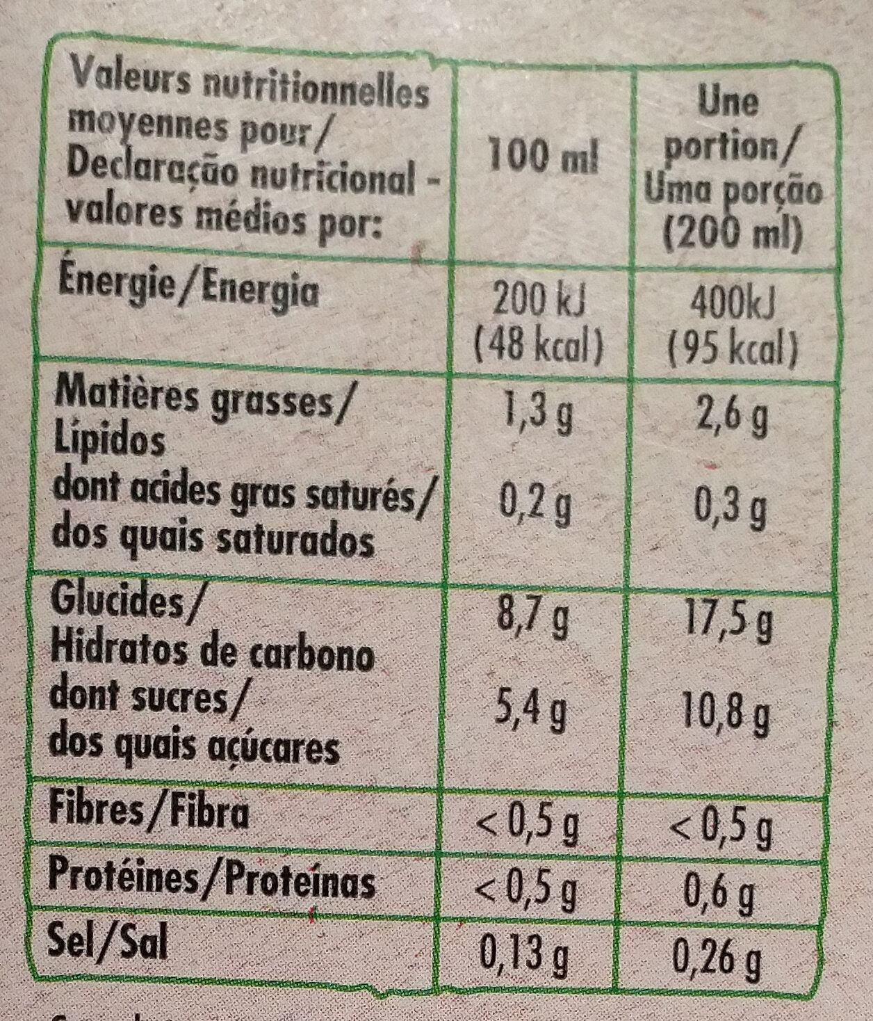 Boisson riz et amande - Voedingswaarden