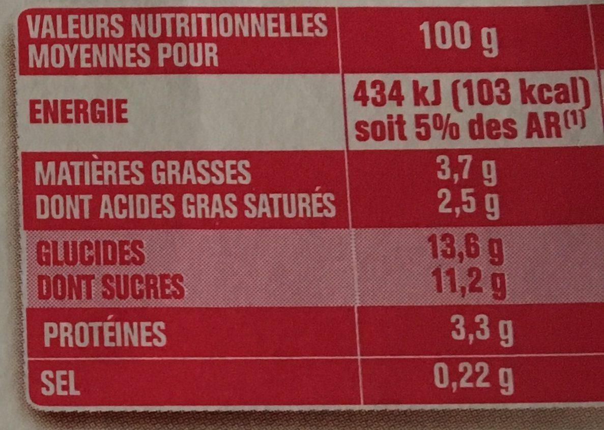 Detox -30% crème dessert chocolat - Nutrition facts