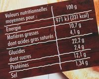 Le burger raclette - Informations nutritionnelles