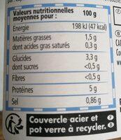 Soupe de poissons recette bretonne - Información nutricional - fr