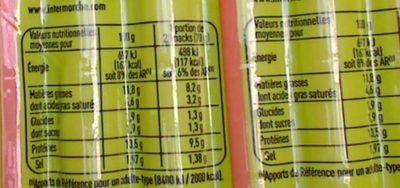 Knack au jambon - Informations nutritionnelles - fr