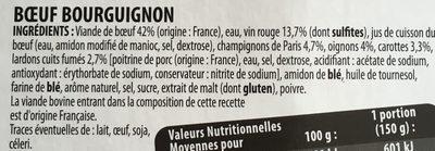 Boeuf bourguignon - Ingredients