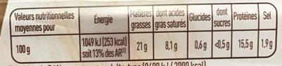 Allumettes fumées (+20% gratuit) - Nutrition facts