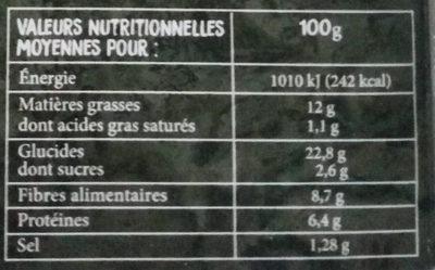 Falafels - Veggie marché - Nutrition facts