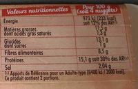 Nuggets soja et blé - Informations nutritionnelles - fr