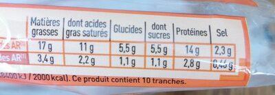 Fromage pour Croque monsieur - Informations nutritionnelles - fr