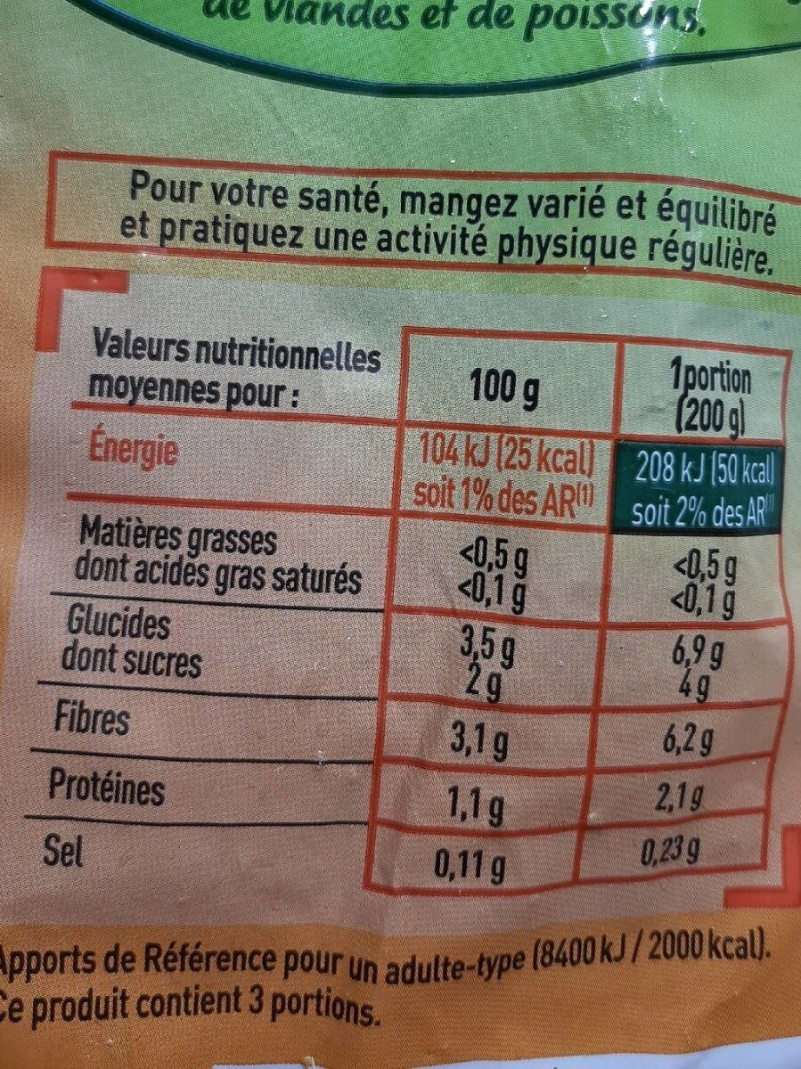 Julienne de Légumes - Nutrition facts - fr